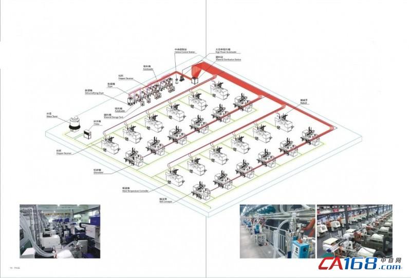 拓斯达专业生产:注塑机中央供料 / 工业机器人,机械手 /3d打印机/ 模