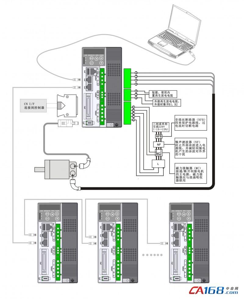 运控发布系列ethercat交流伺服驱动器