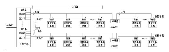 纵观消防设备电源监控系统设计简介