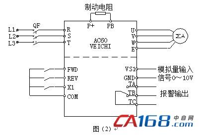 伟创ac60变频器数控雕刻机床上的应用