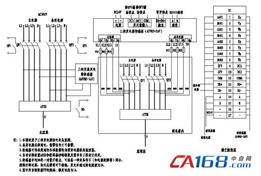 简述消防设备电源监控系统在建筑体系中的设计