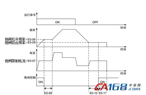 1.GK1000系列AFE能量回馈型变频器,是AFE(ActiveFrontEnd,有源前端)+逆变单元组合而成的四象限变频器。其AFE部分具有稳定直流母线电压、提高变频器输入功率因数、实时高效率能量回馈的作用,在特殊场合可实现对电网的无功补偿;其逆变部分可满足各种行业对驱动器的需求。