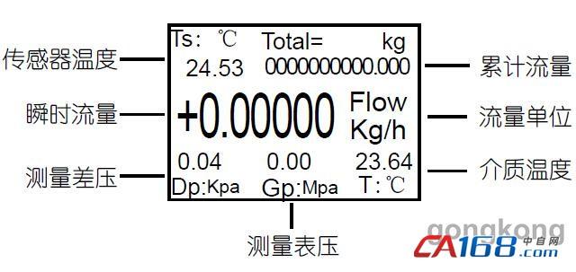 pt ,pt-为外接介质温度测量输入,测量元件为pt100