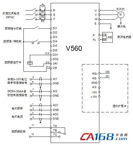 以引风机为例,v560系列变频器的控制线路如下图2所示