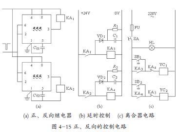 所以,在缓冲继电器ka3和ka4 的电路中,加入了延时环节.