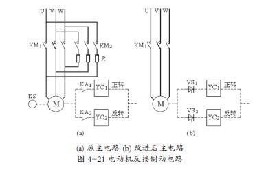 """当ka1 闭合时,电源"""" """"经电位器rp 通入触发电路,使晶闸管v"""