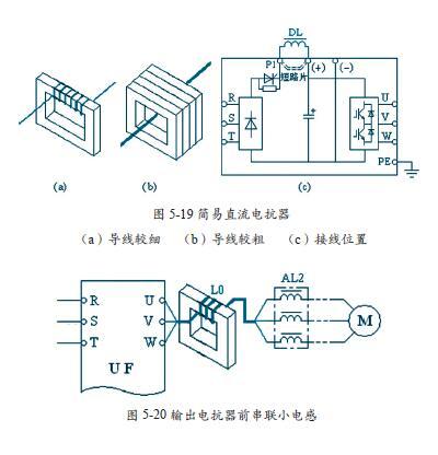 结果,车间变压器的输出电压变成了三角波,功率因数极低,影响了其他