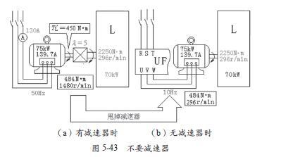 (2)数字式仪表      数字式仪表是通过采样脉冲不时地对被测电压进行