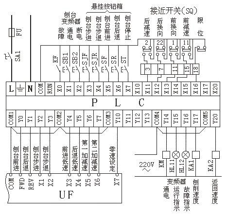 3 变频器控制电路