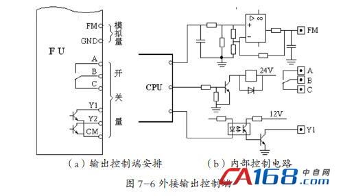 开关电源的全称是高频开关稳压电源,在变频器里用于为控制电路的各
