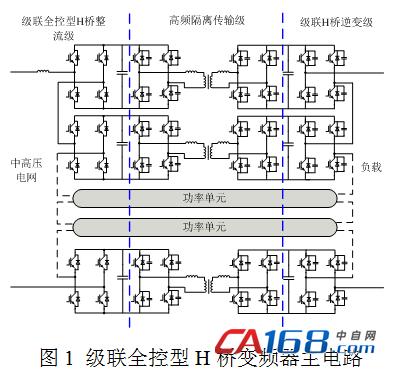 其主电路拓扑图如图1所示,其整流级采用由全控型开关器件构成的全桥