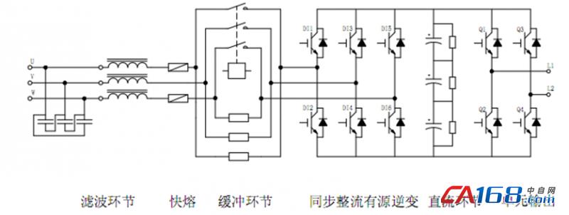12脉冲整流电路拓扑图