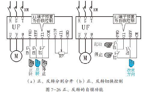 自锁功能   为了简化控制电路,可以在可编程控制端子中,任选一个端子