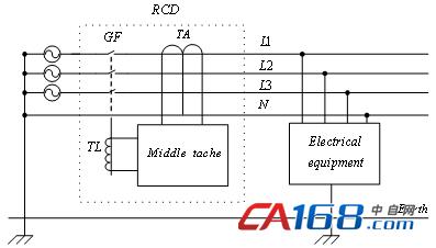 图1是漏电保护开关在三相四线系统中的一般接线图