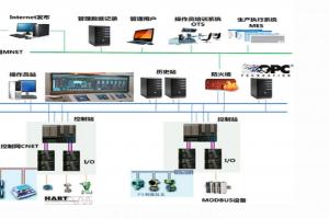 和利时HOLLiAS MACS-K系统
