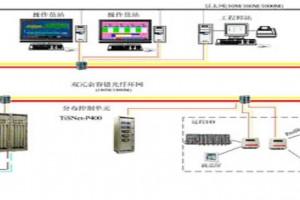 TiSNet系统可视化图形组态软件OnXDC