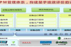 ETM 设备全生命周期管理系统
