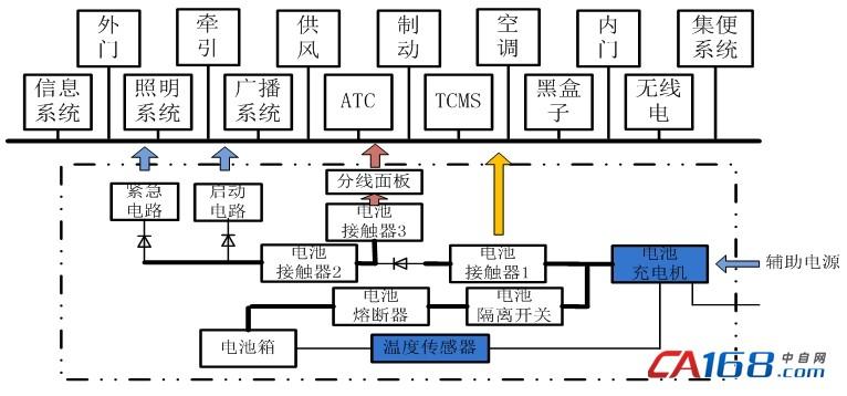 dcdc隔离电源在车载轨道中的应用与选型指南