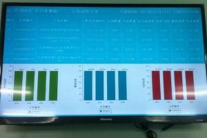 VMS可视化电子看板系统