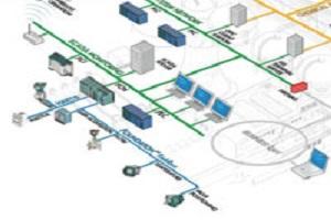 横河电机FAST/TOOLS系统概述