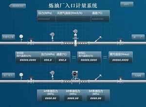 基于紫金桥软件的天然气计量算法实现