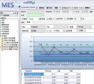 湖南紅太陽光電設備智能生產線