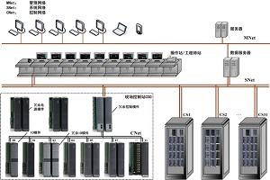 UW500集散控制系统