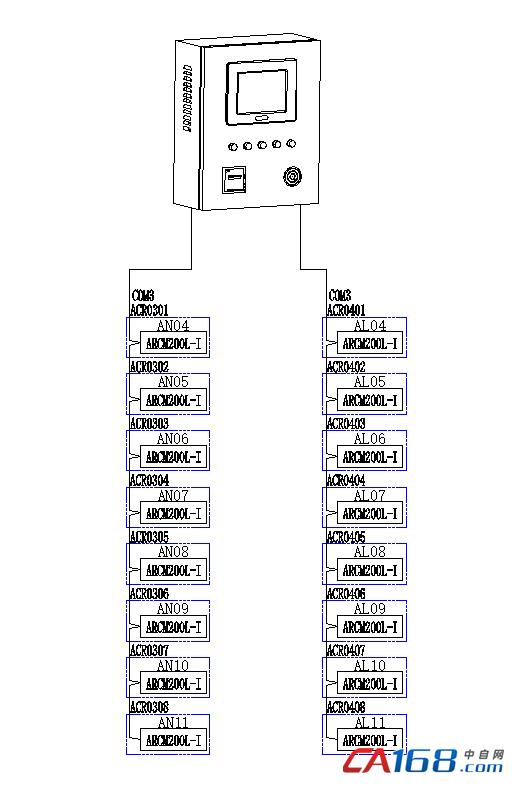 本系统分布采用计算机分布式网络结构