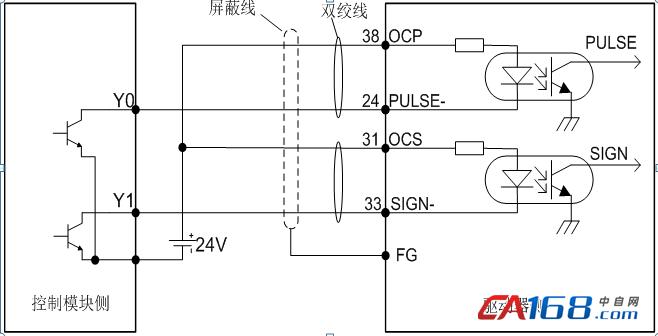 1 da200伺服接线图   5.