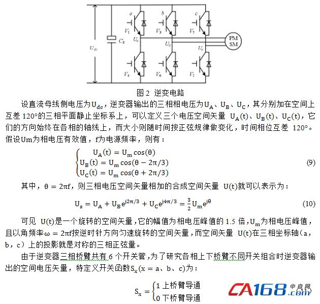 基于dsp28335的一种矢量控制系统
