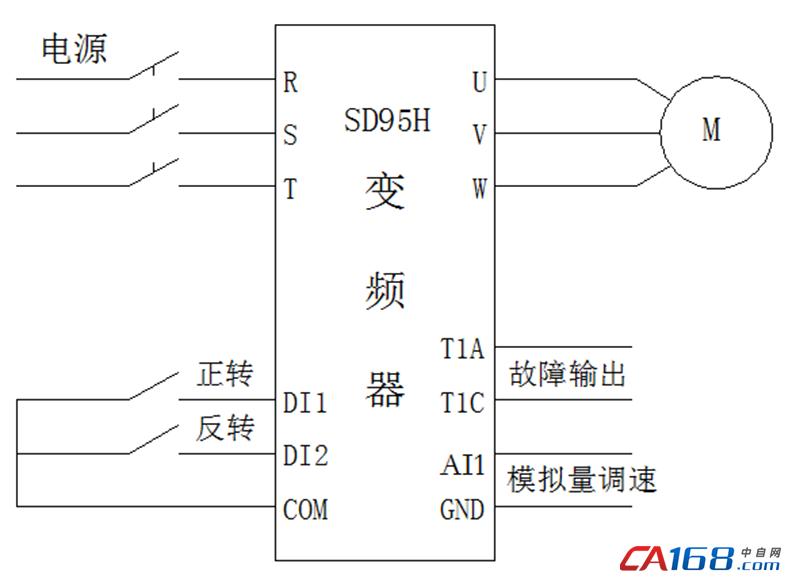 一、雕铣机的组成及工作原理 当今主流数控雕铣机是由CNC数控系统、伺服驱动系统、变频主轴系统和雕铣机主体四部分组成,其工作原理是通过CNC数控系统专用雕铣软件进行图样设计和排版,经由计算机把设计与排版的信息传送至CNC数控系统中,再由CNC数控系统把这些信息转化成能驱动伺服驱动系统的脉冲信号,控制雕铣机主体上X、Y、Z三轴的雕铣走刀定位。同时,CNC数控系统启动变频器,带动主轴电机的雕铣头高速旋转,对固定于主机工作台上的加工材料进行切削、钻铣,即可雕铣出在计算机中设计的各种平面或立体的浮雕图形及文字,实现