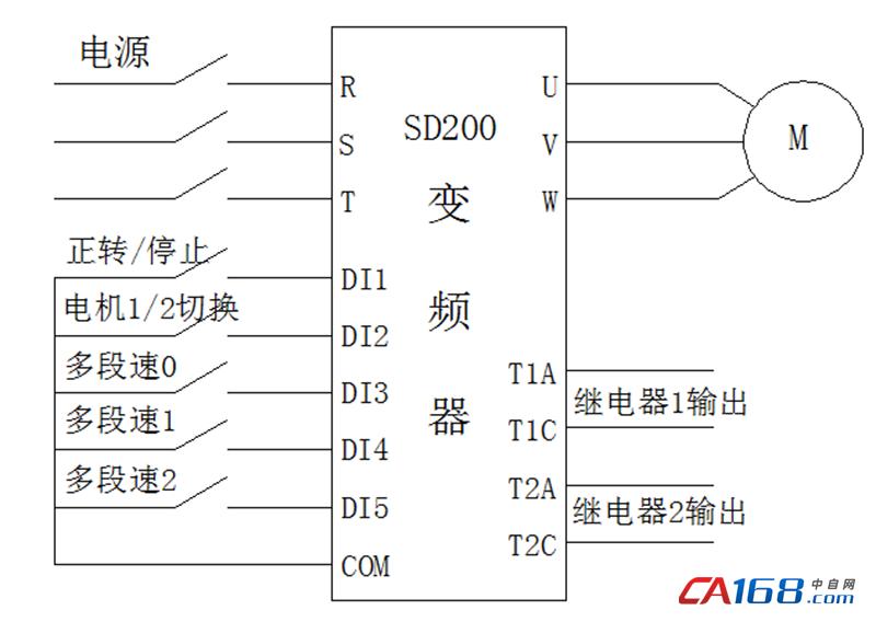 数控榫槽机是一种有数控系统、伺服驱动系统、变频主轴系统、榫槽机主体四部分组成的木工机械加工设备。适用于加工各种不同形状、不同规格榫槽(孔)的工件,实用性强,尤其对于多榫槽、榫槽间距较小、孔槽组合、同一工件榫槽长度以及复杂的异形工件加工有显著优势。