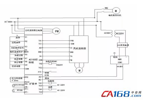 伟创空压机控制系统应用(分体机)