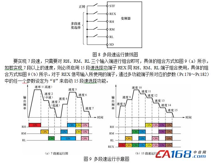 三菱变频器外部运行模式的应用研究