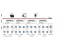 安科瑞智能配电系统Acrel-2000