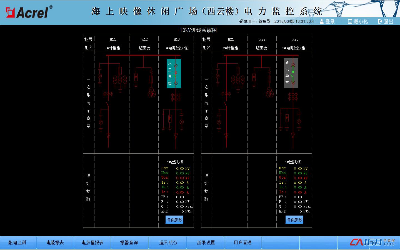 主要功能:一次图显示各回路对应回路名称,三相电流,三相