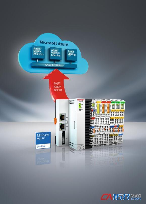 说明: EK9160:物联网总线耦合器