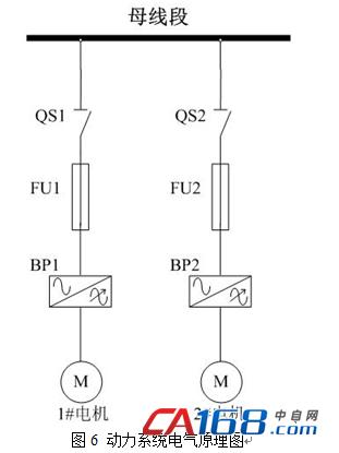 变频器可以通过plc控制自动给定,或通过面板按钮手动给定,实现罗茨