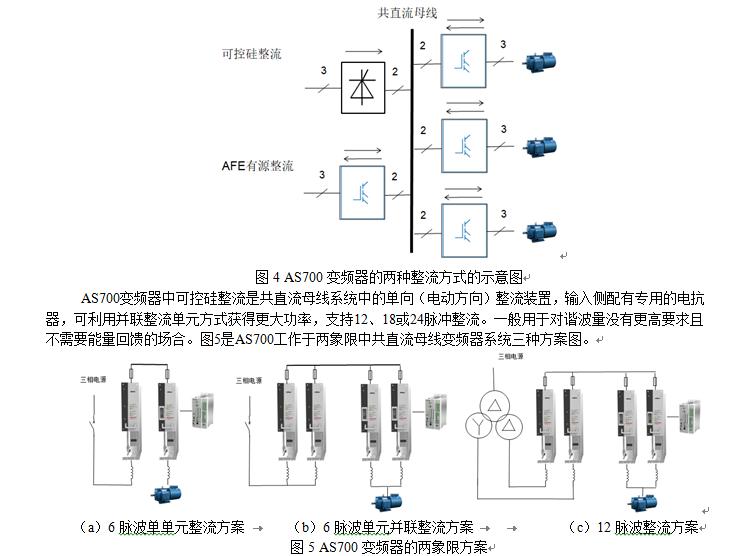 一套整流单元即可完成将三相交流变为逆变所需要的直流电压的