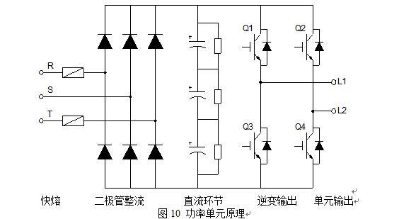 电容上的电压提供给由igbt组成的单相h形桥式逆变电路.