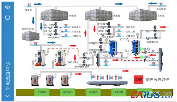 Haiwell海为锅炉供热换热系统与远程监控解决方案