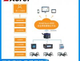 安科瑞智慧用电管理系统在杭州富阳区的相关应用