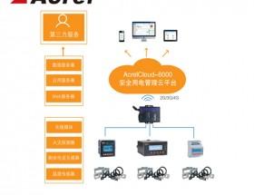 安科瑞智慧用电管理系统在宁波象山县的应用