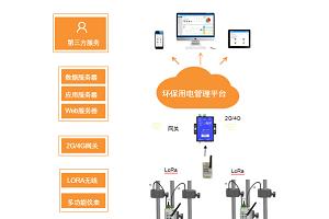 Acrelcloud-3000环保用电监管平台远程监控