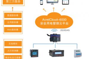 安科瑞AcrelCloud-6000安全用电剩余电流火灾监控