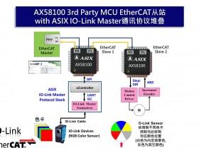 亞信最新EtherCAT + IO-Link主站通訊協議方案