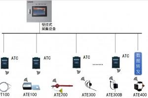 Acrel-2000T/A无线测温 采集设备 安科瑞厂家