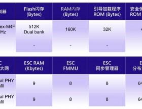 亚信提供因应COVID-19加速智能生产自动化的最佳方案