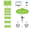 环境保护综合治理设备 分表计电AcrelCloud-3000
