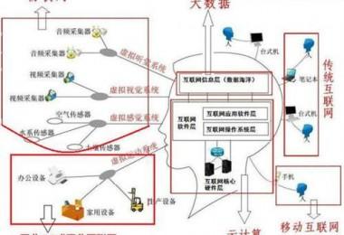 2021 南京智博會AIOTE 智慧城市、物聯網、大數據